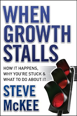 When Growth Stalls